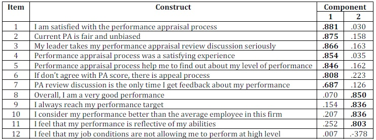performance appraisal summary A rank-and-file employee may file an appeal of a performance appraisal report if  the performance appraisal report has been used to abuse,.