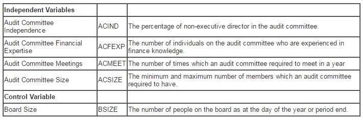 investigation definition in auditing