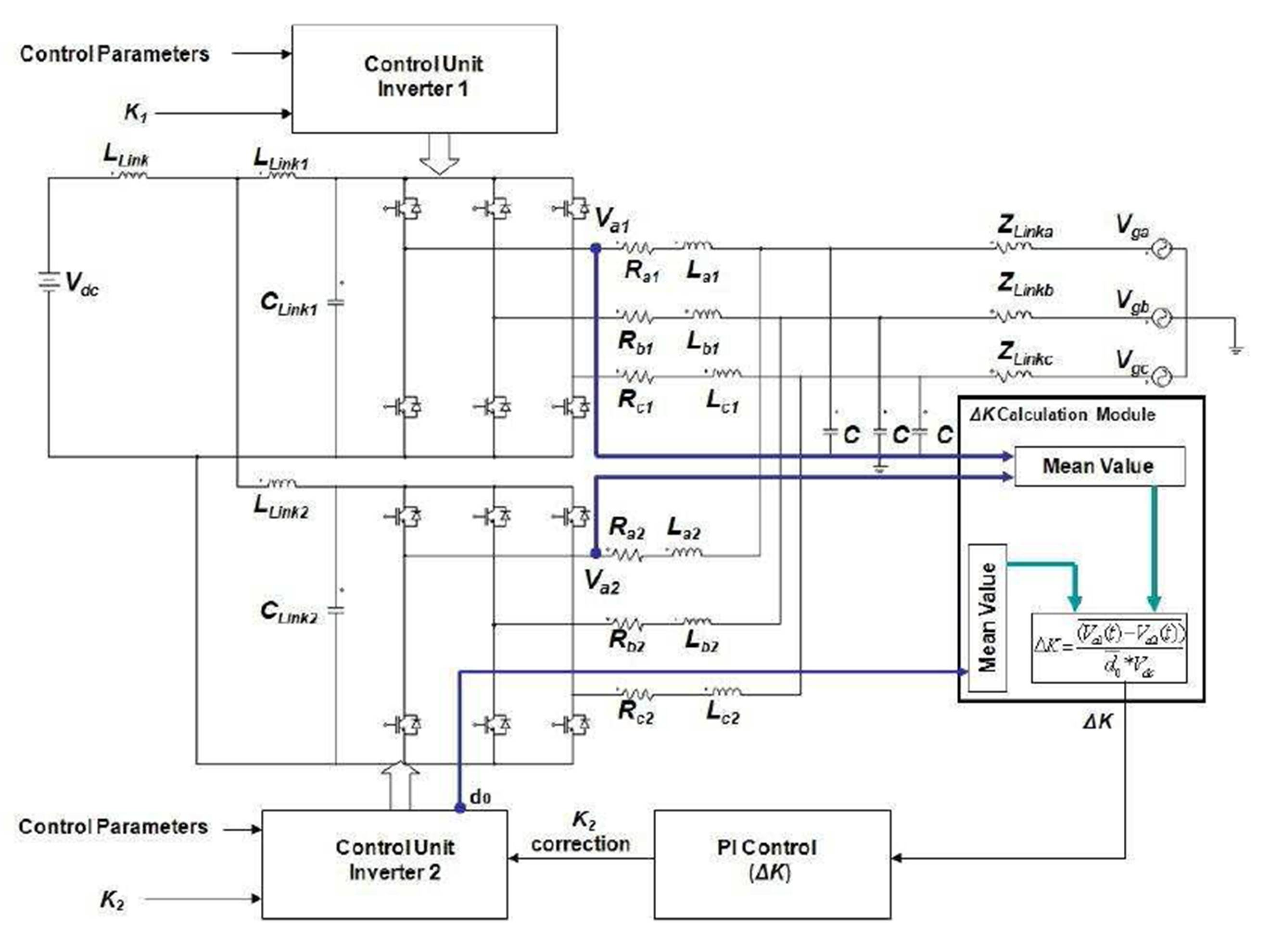 Ibima Publishing Circulating Current Produced In A System Of Two 3 Phase Inverter Block Diagram 5 And Proposed Control For The Imbalance Between Zero Vector Parameters