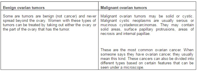 Ibima Publishing Ovarian Cancer Characteristics Management