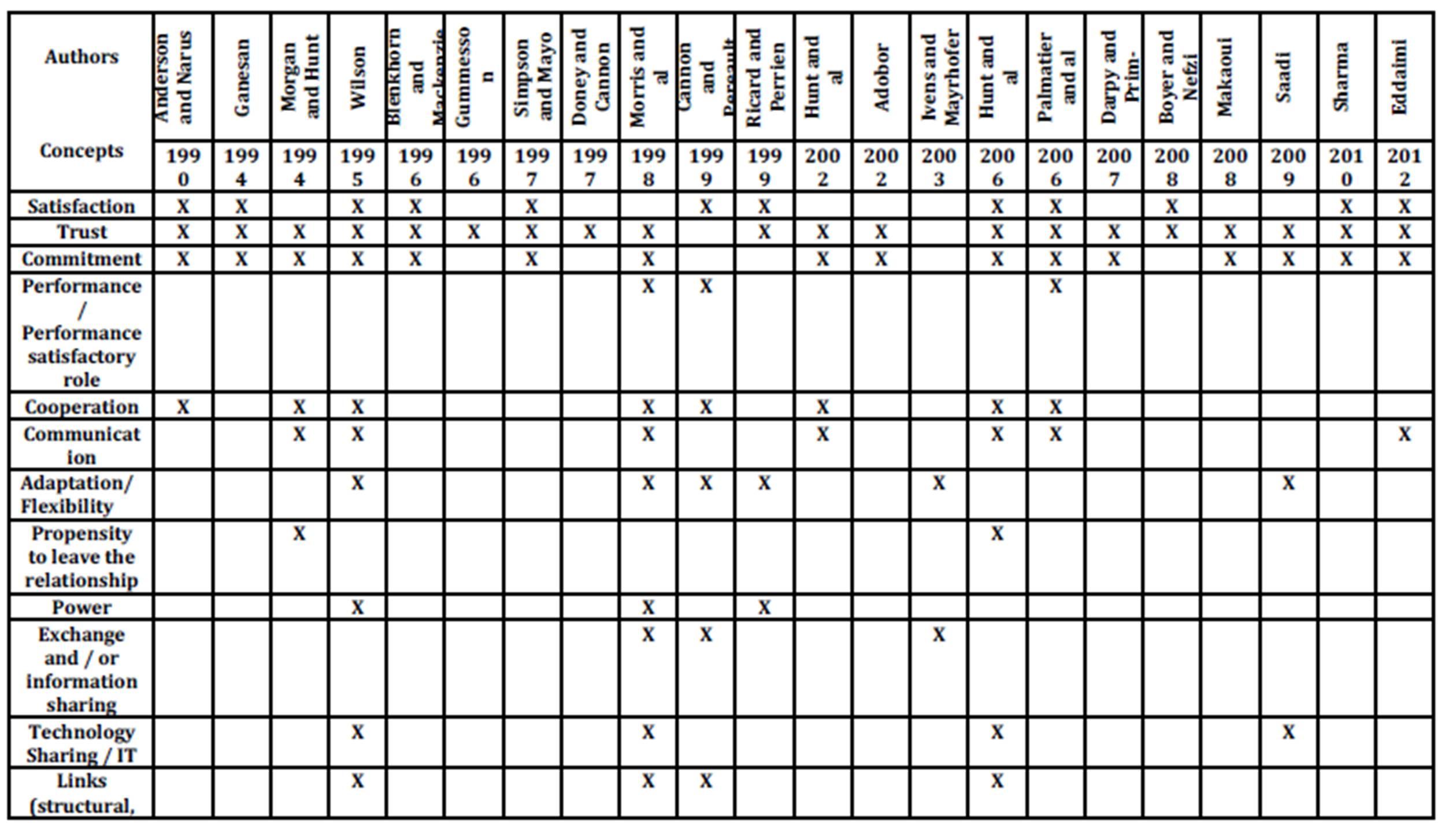 approche cadre logique pdf