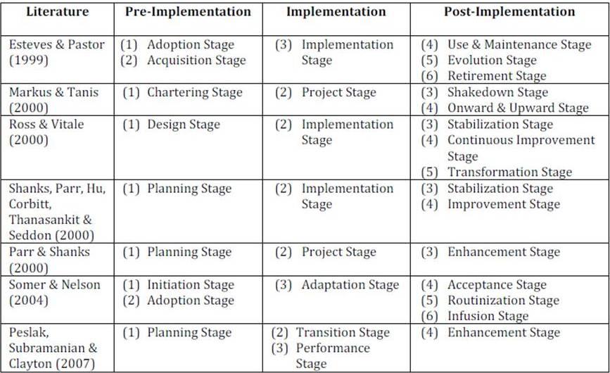 ibima publishing priority of key success factors ksfs on. Black Bedroom Furniture Sets. Home Design Ideas