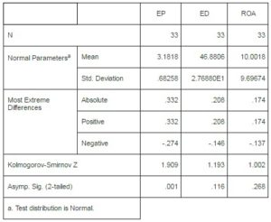 Ibima publishing does environmental performance really for Table kolmogorov smirnov