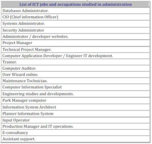 Table 1 : Benchmark jobs related to information technology and communication considered in this study.