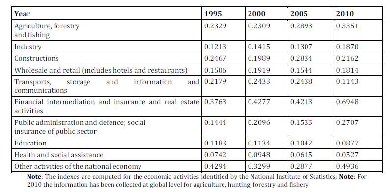 the evolution and policy implications of The social construction of terrorism: media metaphors and policy implications thirty years of linguistic evolution, 463–81.