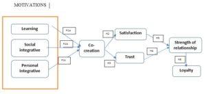 609295-Conceptuel framework-1