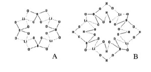 Macrocyclic structure of the Li…O bond associated complex (A) and  its alcohol solvate (B)