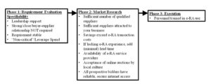 eRA Appropriateness Model