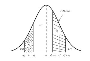 Quantification of pentachotomous survey data for a normal distribution function