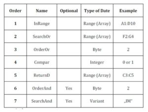 Argument Definition Table for the FilterEx Function