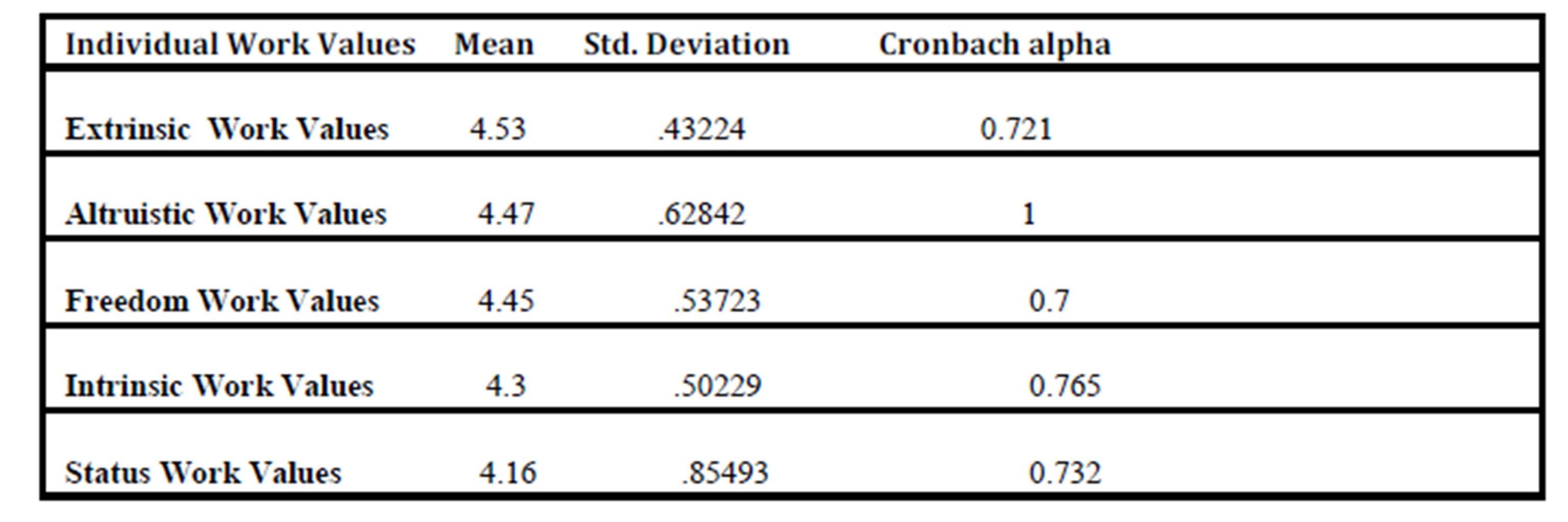 partition values in statistics pdf