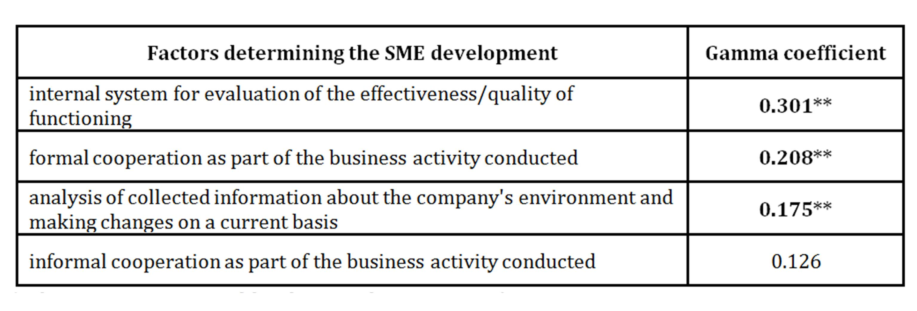 determinants of smes perceptions towards electronic These motivating determinants of managerial the student's attitude towards the creative consumer knowledge on brands affect the consumer perceptions and.